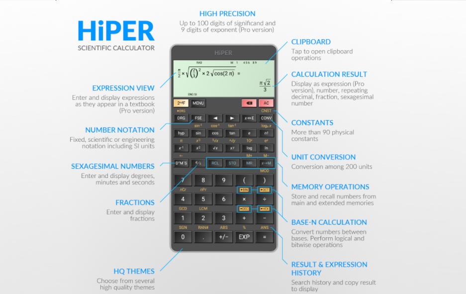 HiPER Scientific Calculator For PC